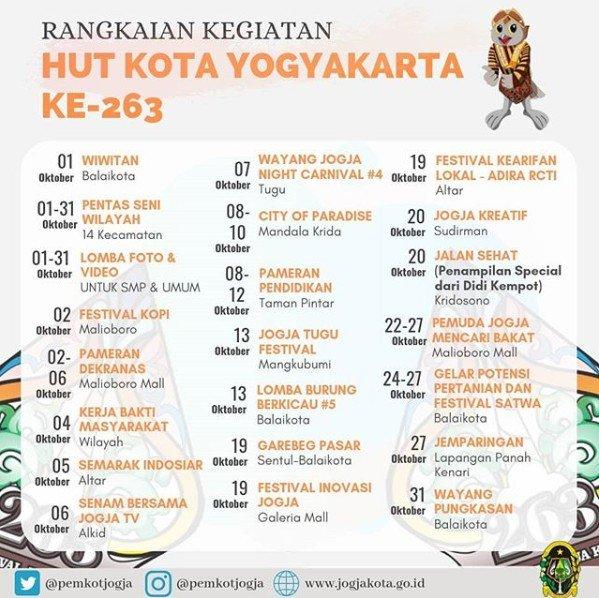 Jadwal Acara Perayaan HUT Kota Yogyakarta ke 263